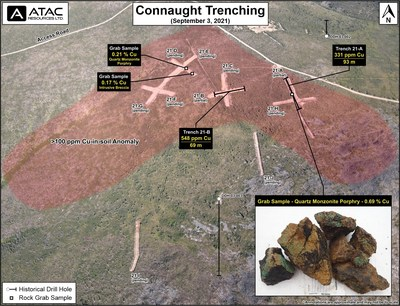 ATAC provides exploration update at its Connaught Copper Porphyry property